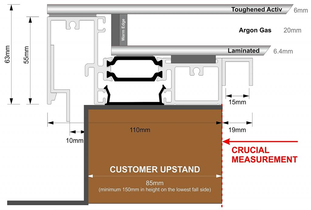 rooflight measurements